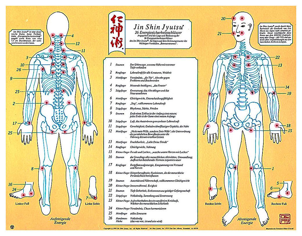jin-shin-jyutsu-canada-chart